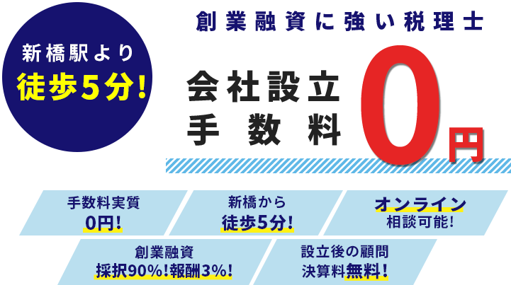会社設立サービス(港区)